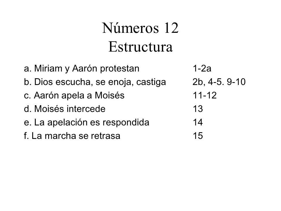 Números 12 Estructura a. Miriam y Aarón protestan 1-2a