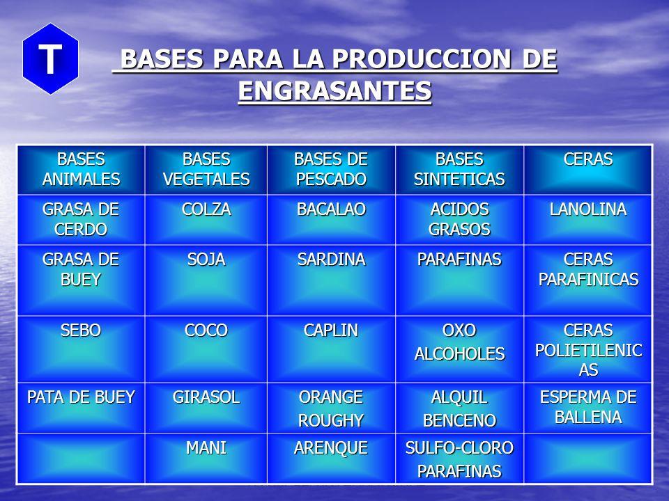 BASES PARA LA PRODUCCION DE ENGRASANTES