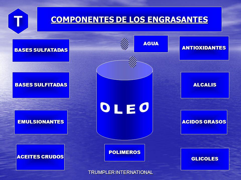COMPONENTES DE LOS ENGRASANTES