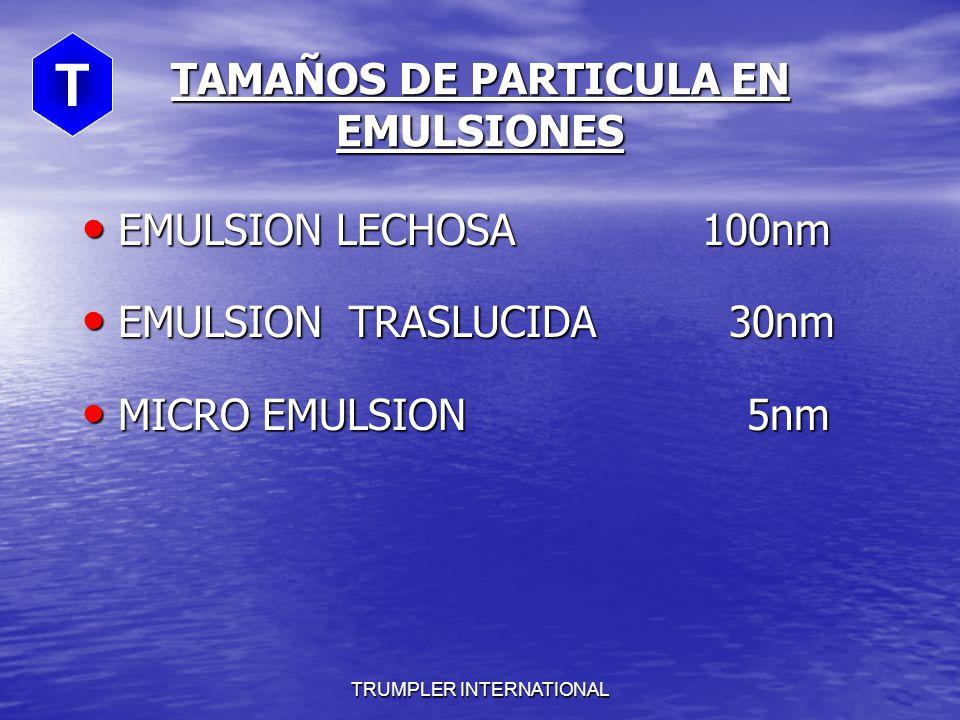 TAMAÑOS DE PARTICULA EN EMULSIONES
