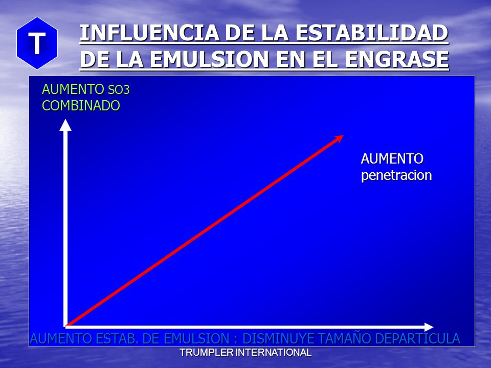 INFLUENCIA DE LA ESTABILIDAD DE LA EMULSION EN EL ENGRASE