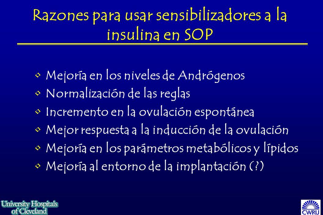 Razones para usar sensibilizadores a la insulina en SOP
