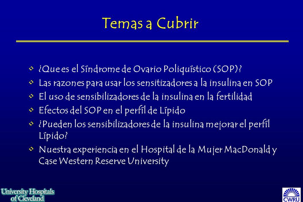 Temas a Cubrir ¿Que es el Síndrome de Ovario Poliquístico (SOP)