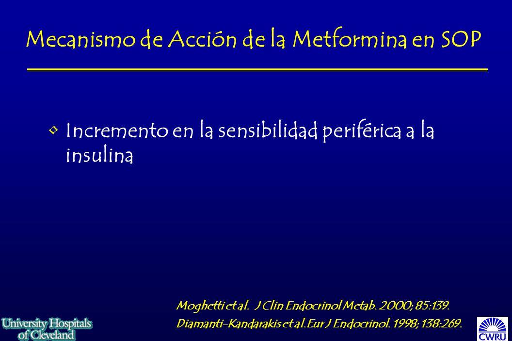Mecanismo de Acción de la Metformina en SOP