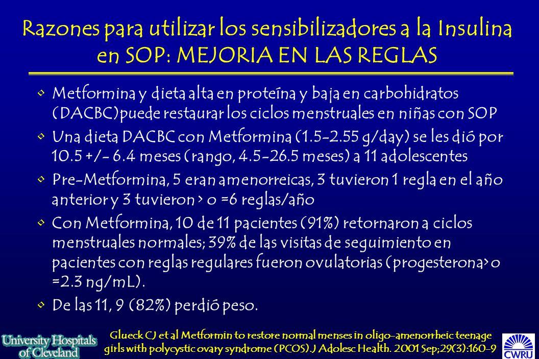 Razones para utilizar los sensibilizadores a la Insulina en SOP: MEJORIA EN LAS REGLAS