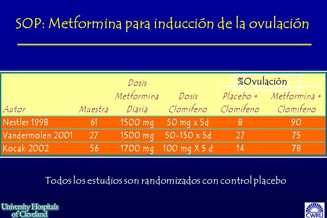 SOP: Metformina para inducción de la ovulación