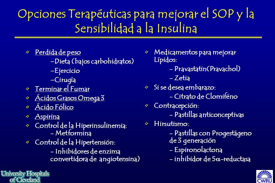 Opciones Terapéuticas para mejorar el SOP y la Sensibilidad a la Insulina
