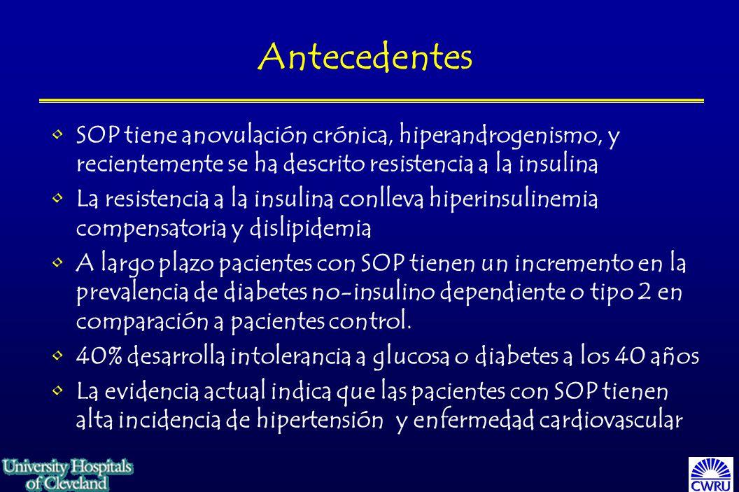 Antecedentes SOP tiene anovulación crónica, hiperandrogenismo, y recientemente se ha descrito resistencia a la insulina.