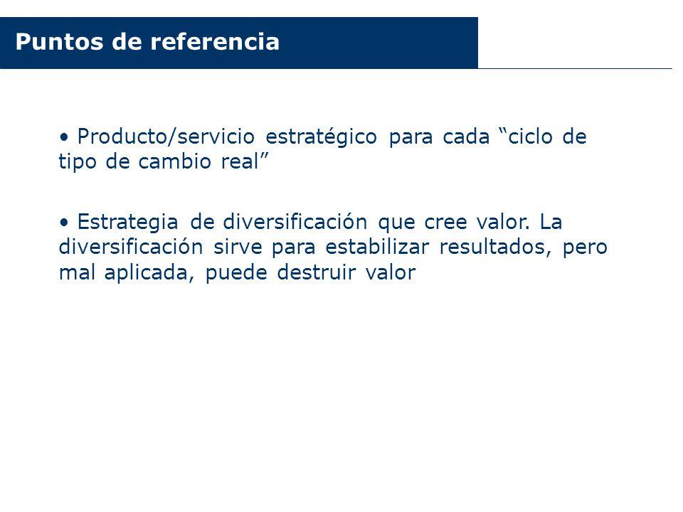 Puntos de referencia Producto/servicio estratégico para cada ciclo de tipo de cambio real