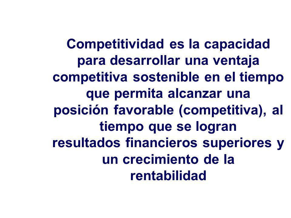 Competitividad es la capacidad