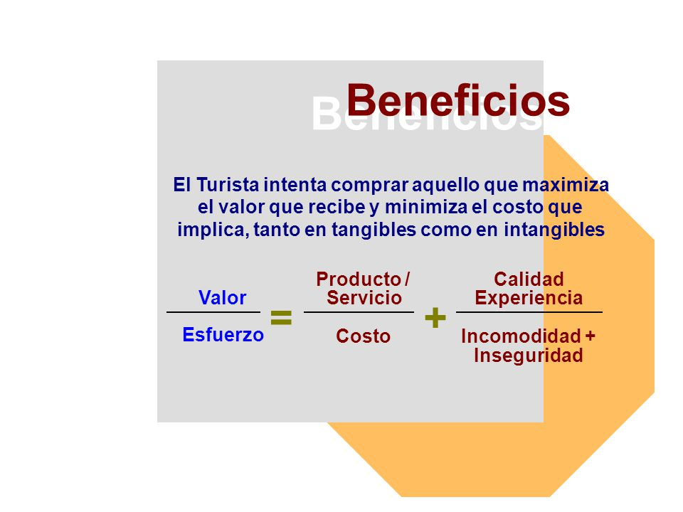Beneficios Beneficios = +