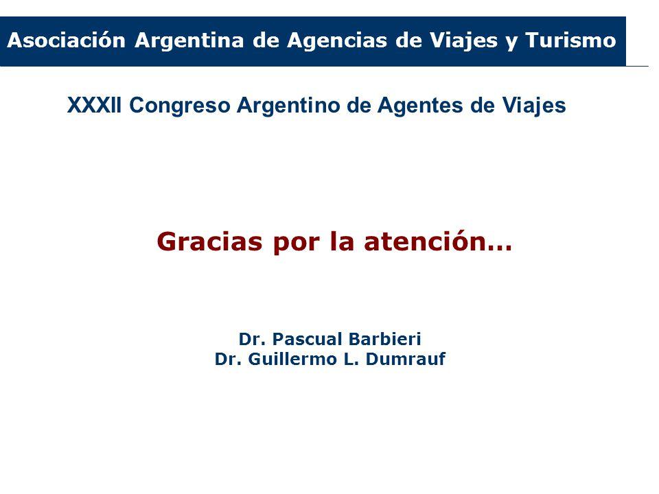 Asociación Argentina de Agencias de Viajes y Turismo