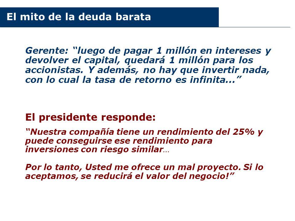 Argentina 2003-2006 El mito de la deuda barata El presidente responde: