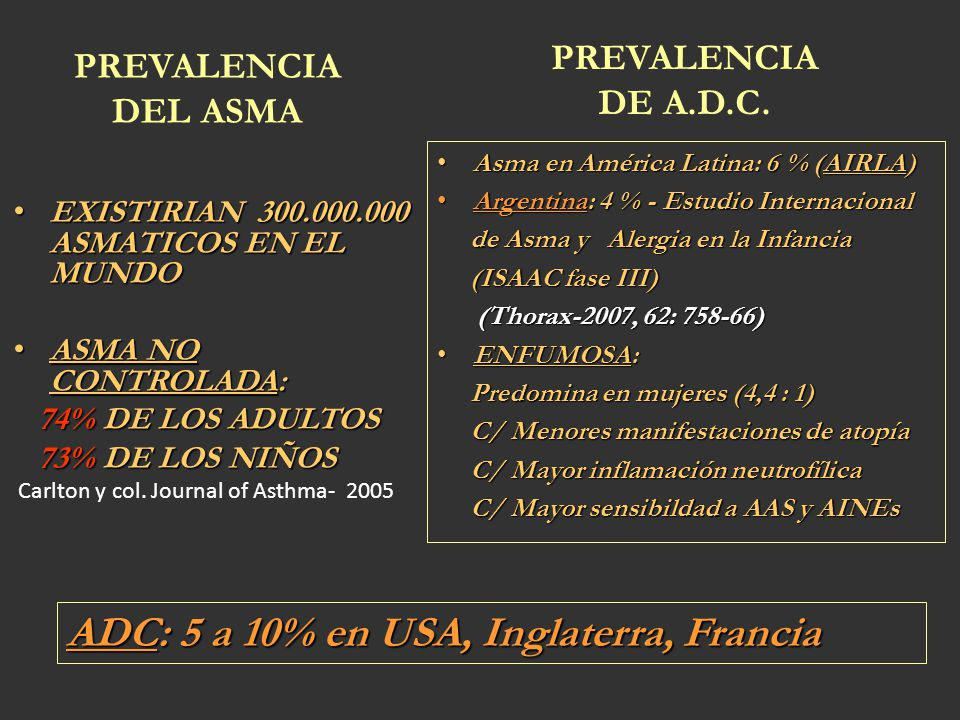 ADC: 5 a 10% en USA, Inglaterra, Francia