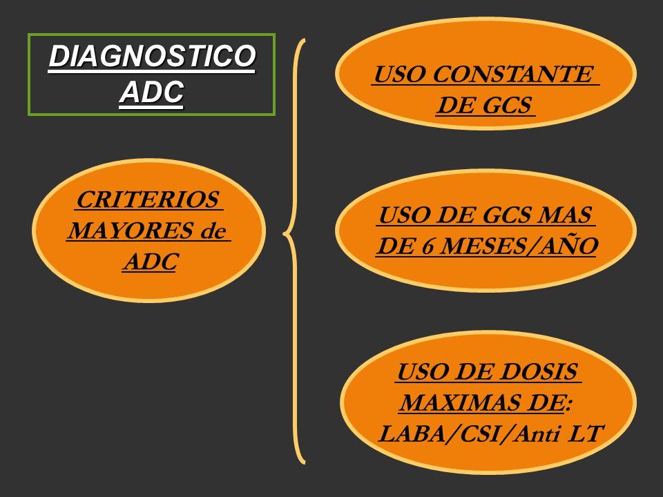 DIAGNOSTICO ADC USO CONSTANTE DE GCS CRITERIOS USO DE GCS MAS