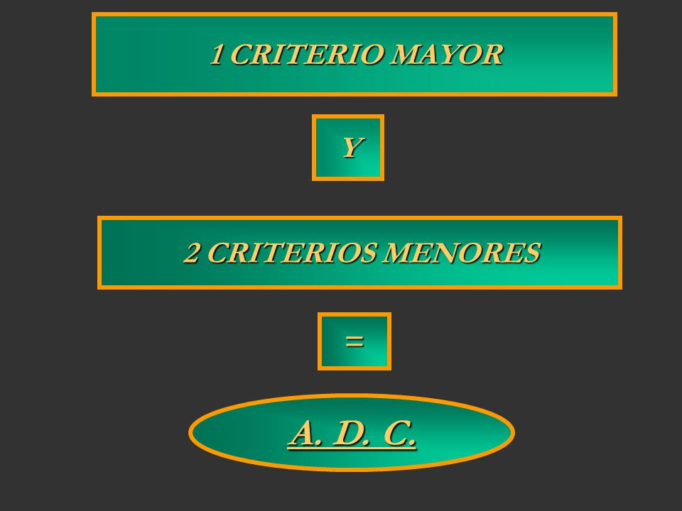 1 CRITERIO MAYOR Y 2 CRITERIOS MENORES = A. D. C.