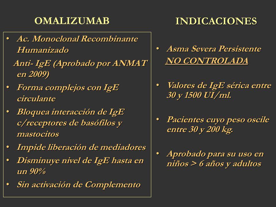 INDICACIONES OMALIZUMAB