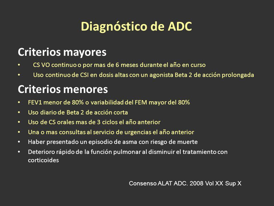 Diagnóstico de ADC Criterios mayores Criterios menores