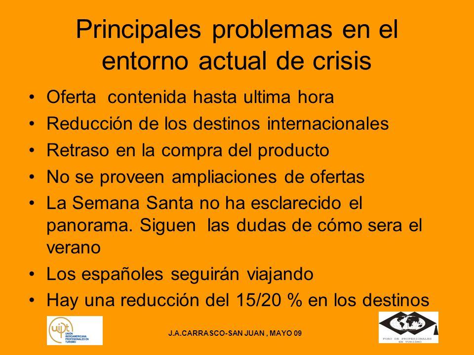 Principales problemas en el entorno actual de crisis