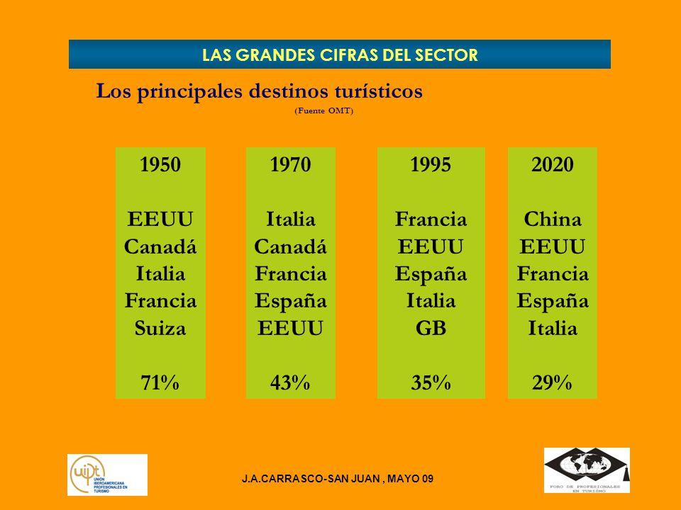 LAS GRANDES CIFRAS DEL SECTOR J.A.CARRASCO-SAN JUAN , MAYO 09