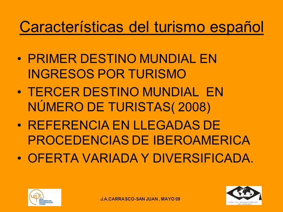 Características del turismo español