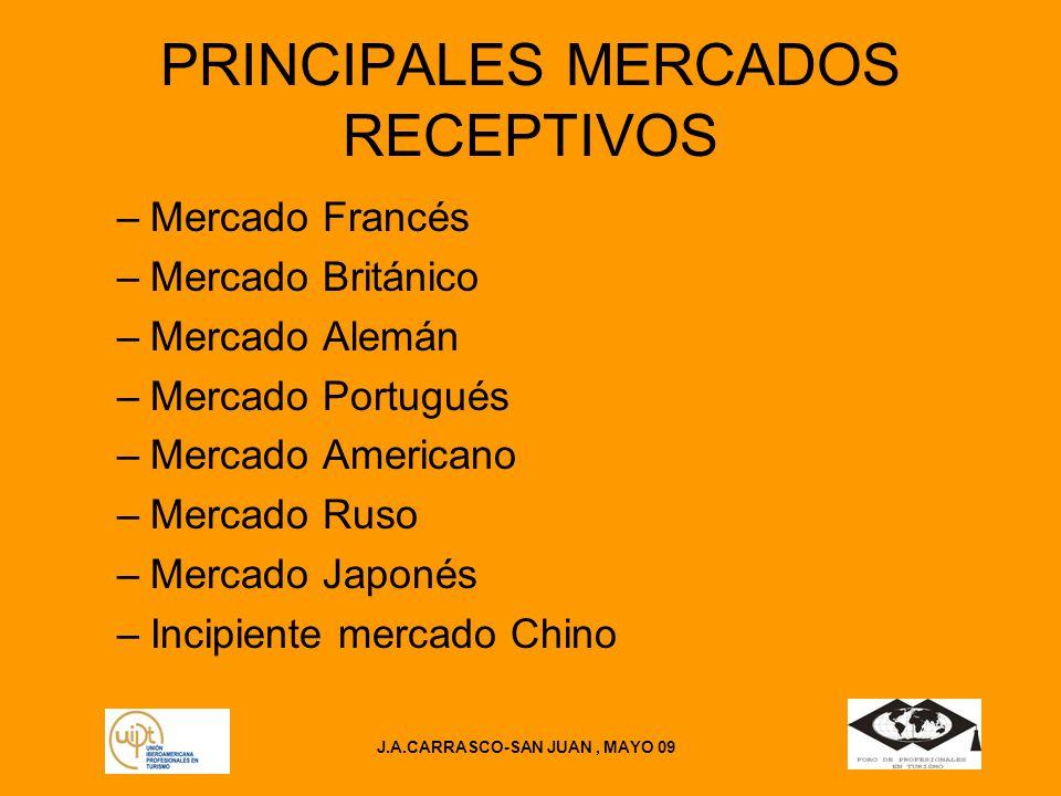 PRINCIPALES MERCADOS RECEPTIVOS