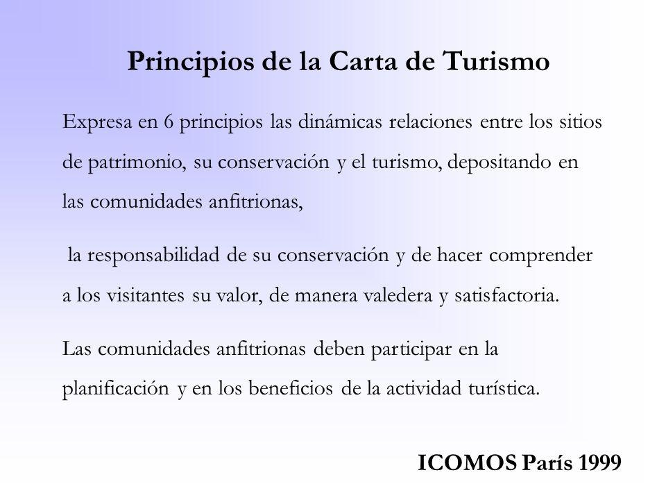 Principios de la Carta de Turismo