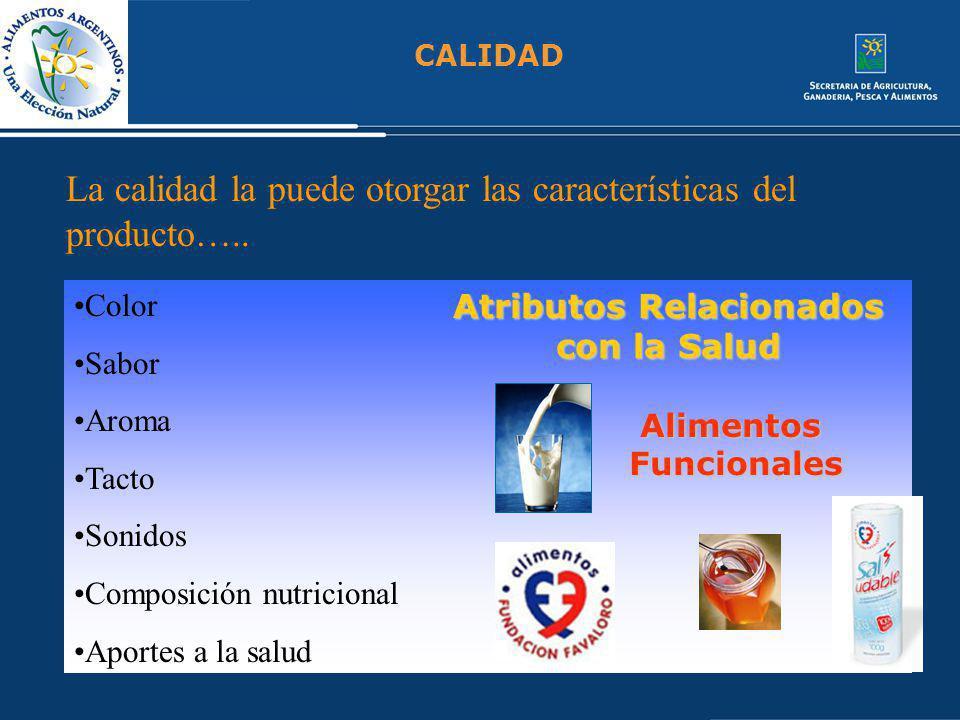 Atributos Relacionados con la Salud