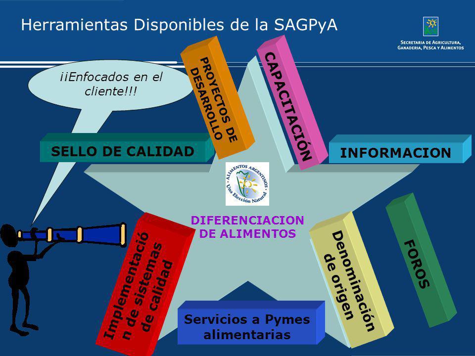 Herramientas Disponibles de la SAGPyA
