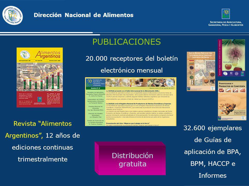PUBLICACIONES Distribución gratuita