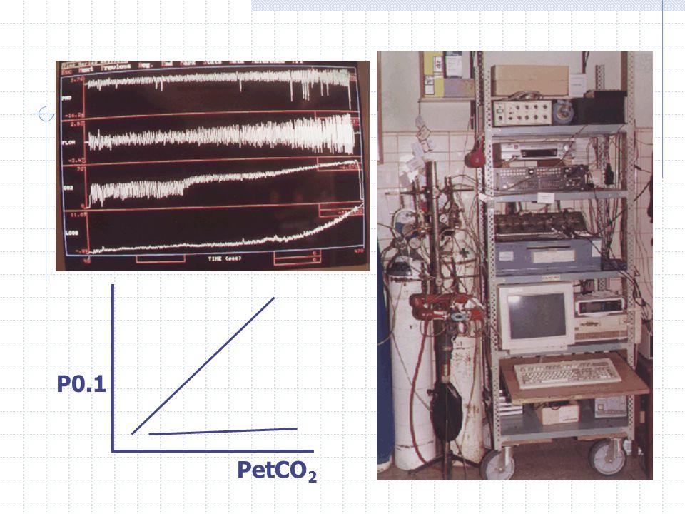 P0.1 PetCO2