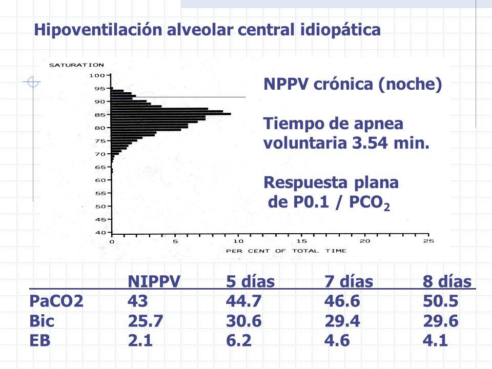Hipoventilación alveolar central idiopática