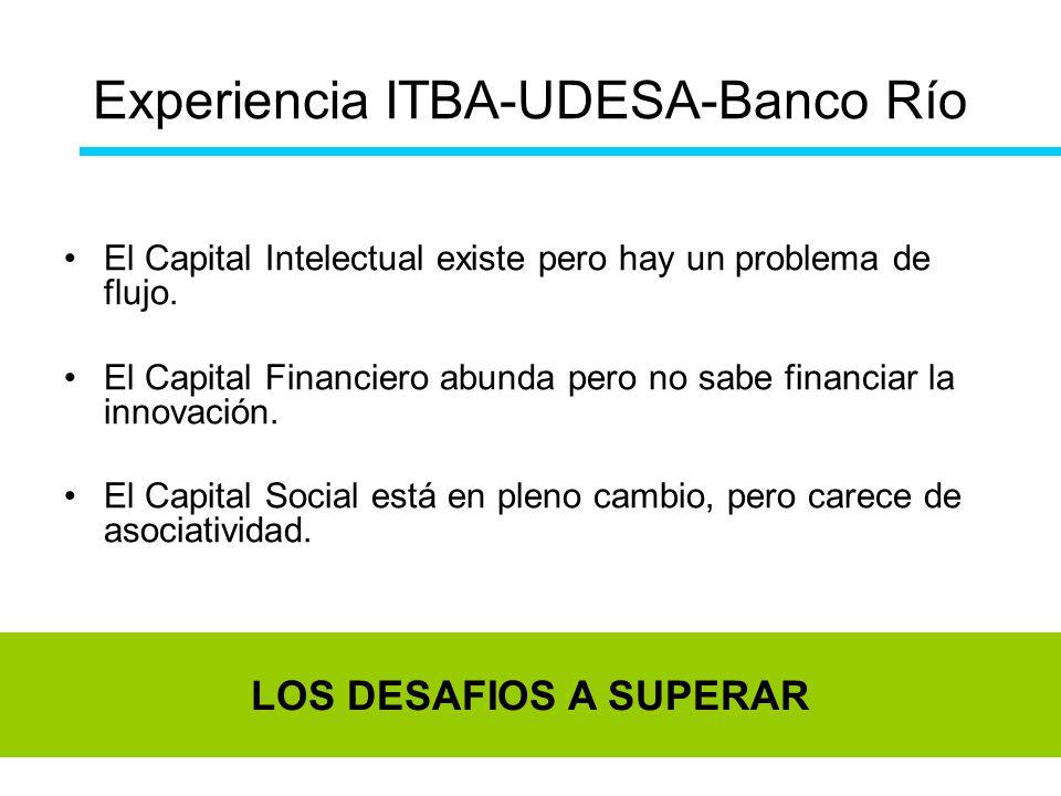 Experiencia ITBA-UDESA-Banco Río