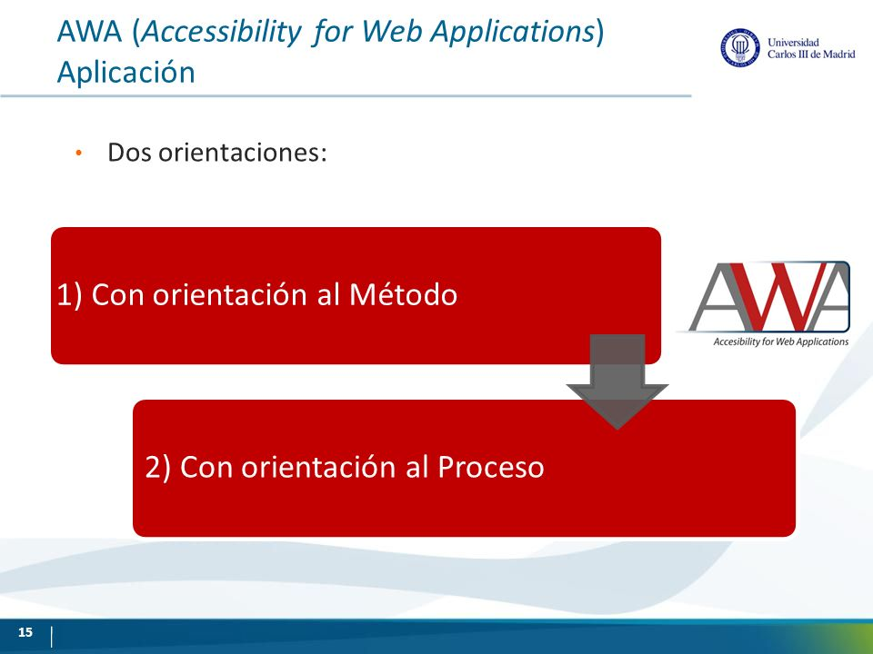 AWA (Accessibility for Web Applications) Aplicación