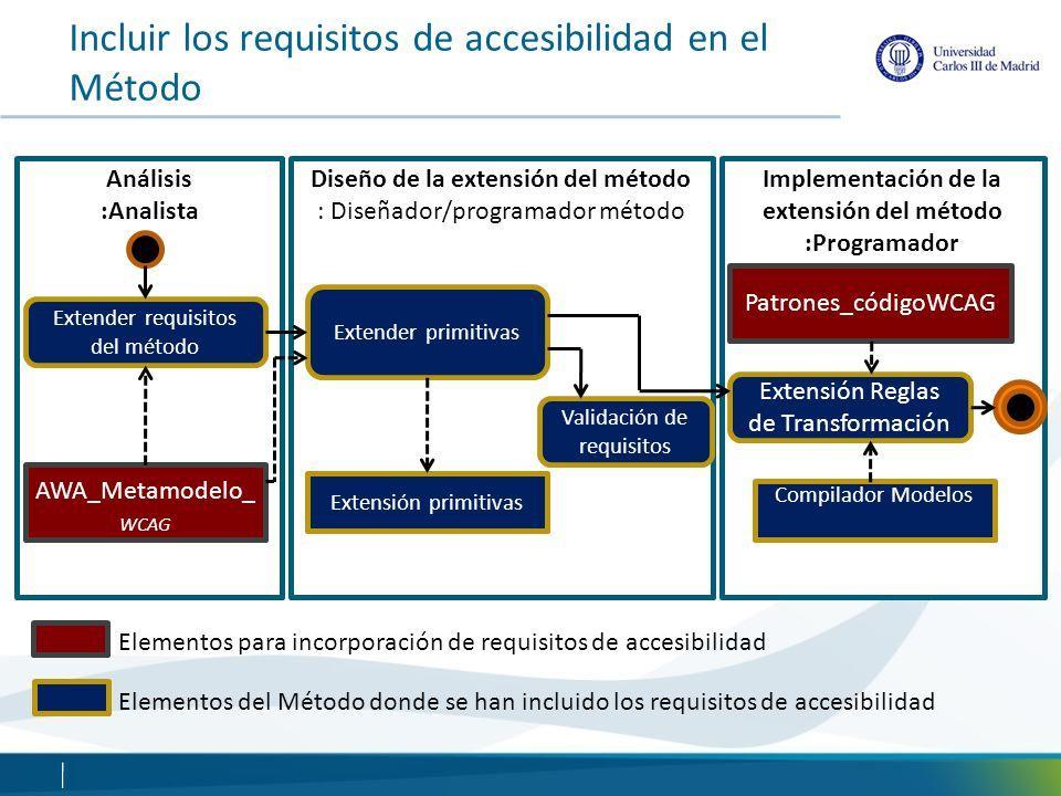 Incluir los requisitos de accesibilidad en el Método