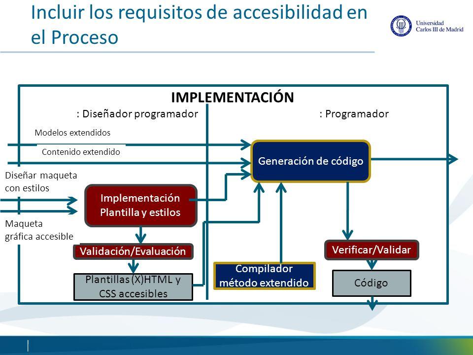 Incluir los requisitos de accesibilidad en el Proceso