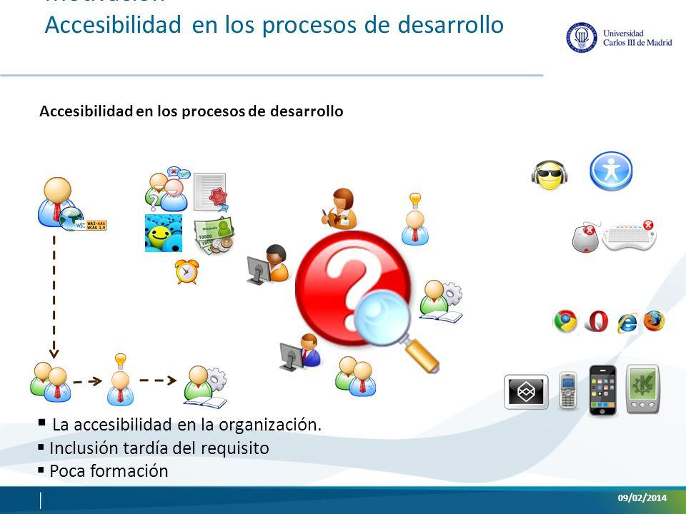 Motivación Accesibilidad en los procesos de desarrollo