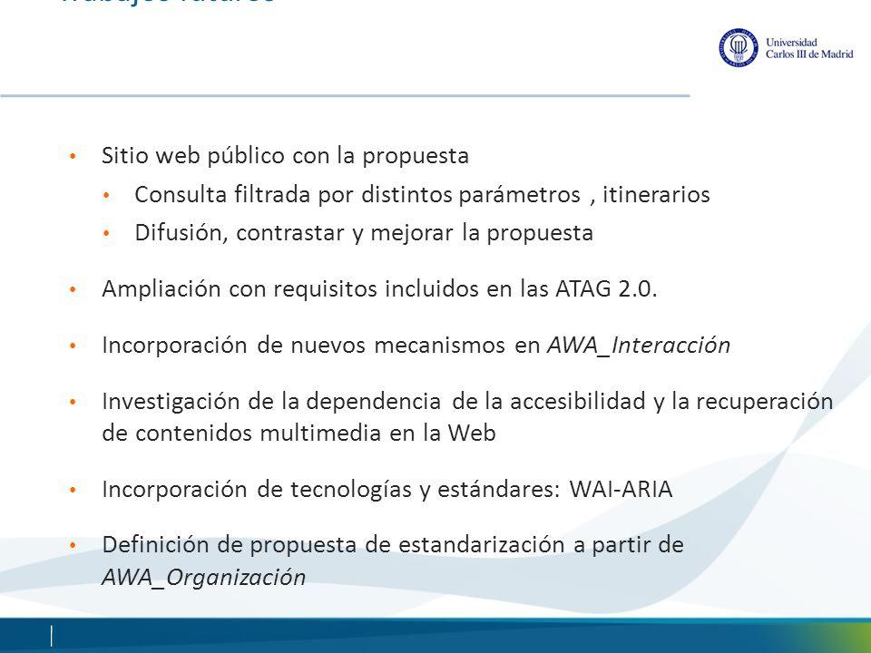 Trabajos futuros Sitio web público con la propuesta