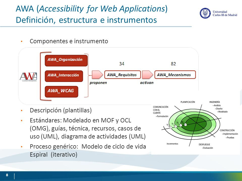 AWA (Accessibility for Web Applications) Definición, estructura e instrumentos