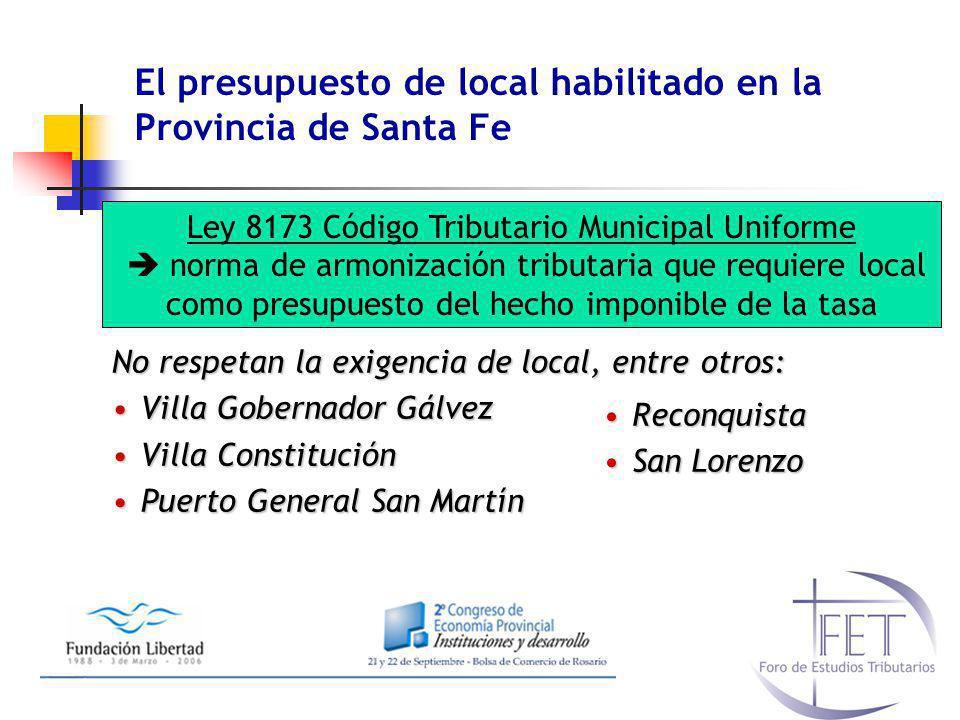 El presupuesto de local habilitado en la Provincia de Santa Fe