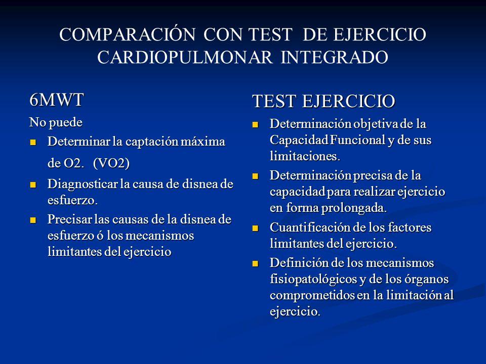 COMPARACIÓN CON TEST DE EJERCICIO CARDIOPULMONAR INTEGRADO