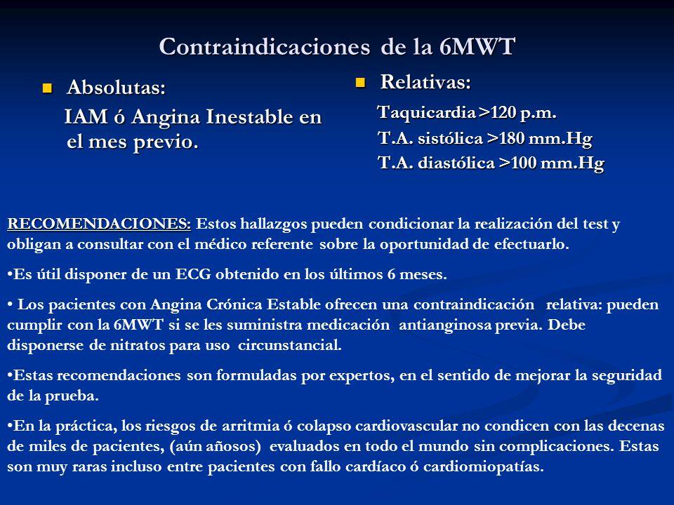 Contraindicaciones de la 6MWT