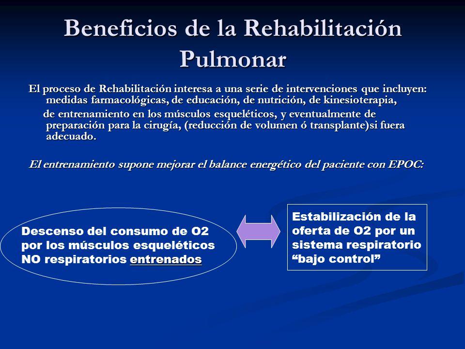 Beneficios de la Rehabilitación Pulmonar