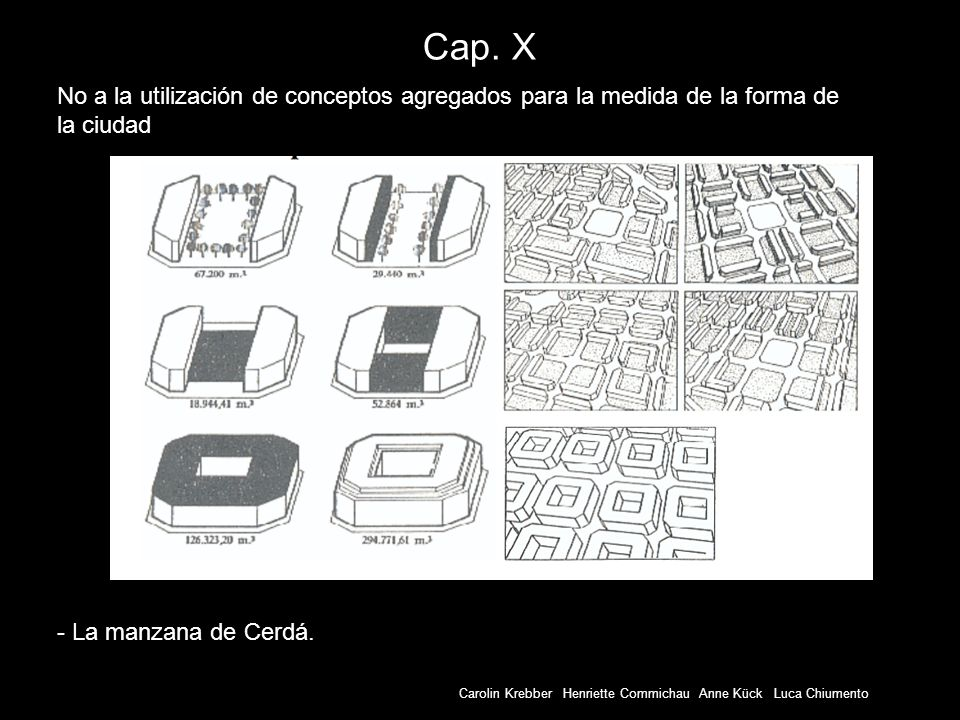 Cap. X No a la utilización de conceptos agregados para la medida de la forma de la ciudad. - La manzana de Cerdá.