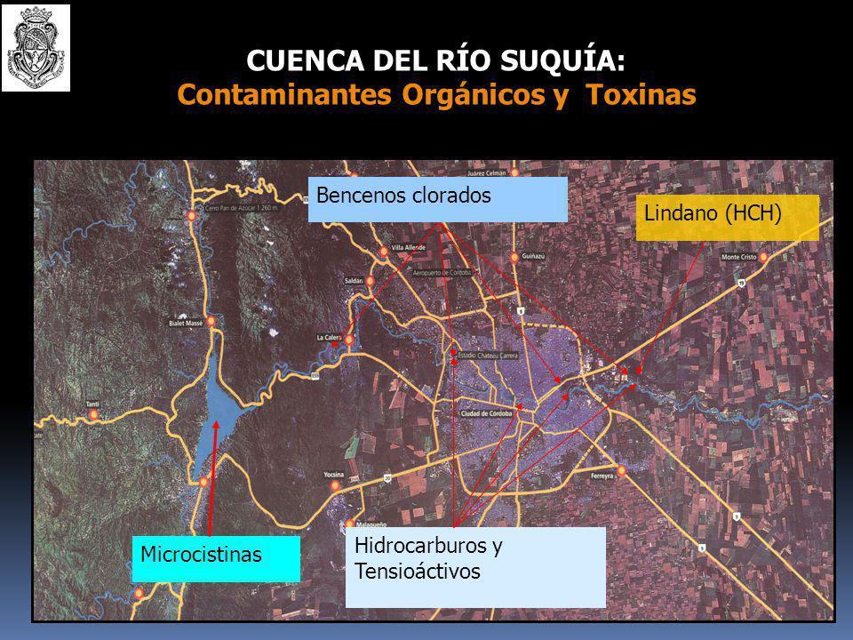 Contaminantes Orgánicos y Toxinas