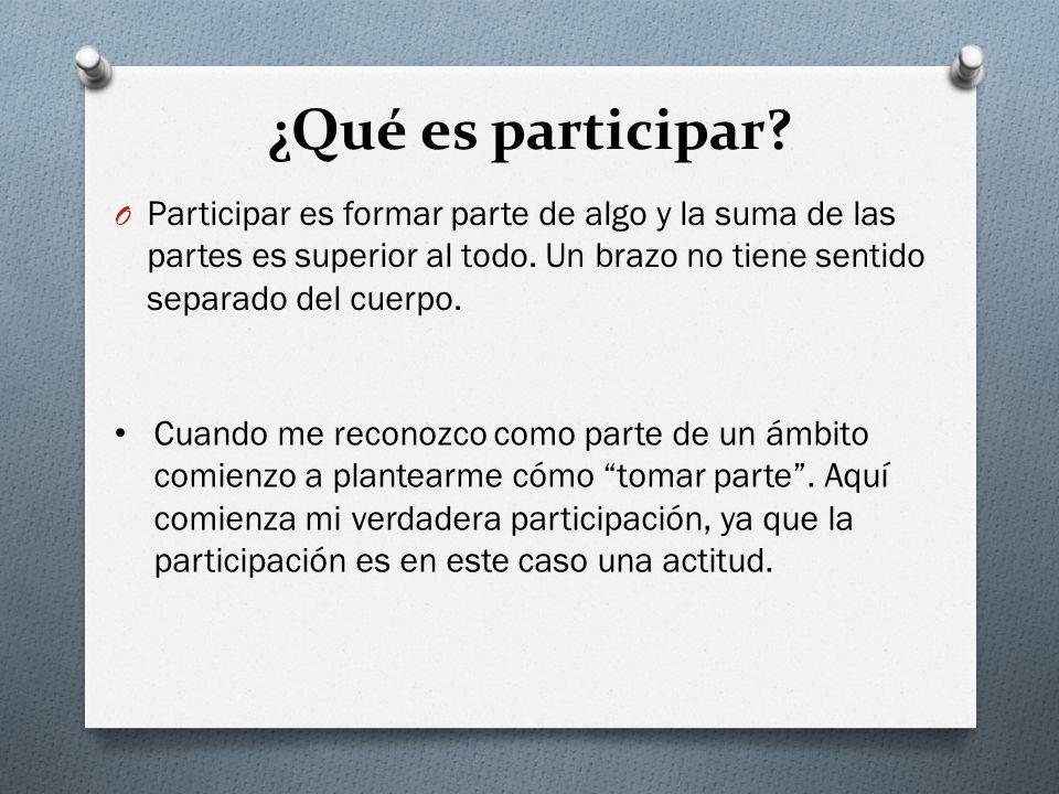 ¿Qué es participar Participar es formar parte de algo y la suma de las partes es superior al todo. Un brazo no tiene sentido separado del cuerpo.