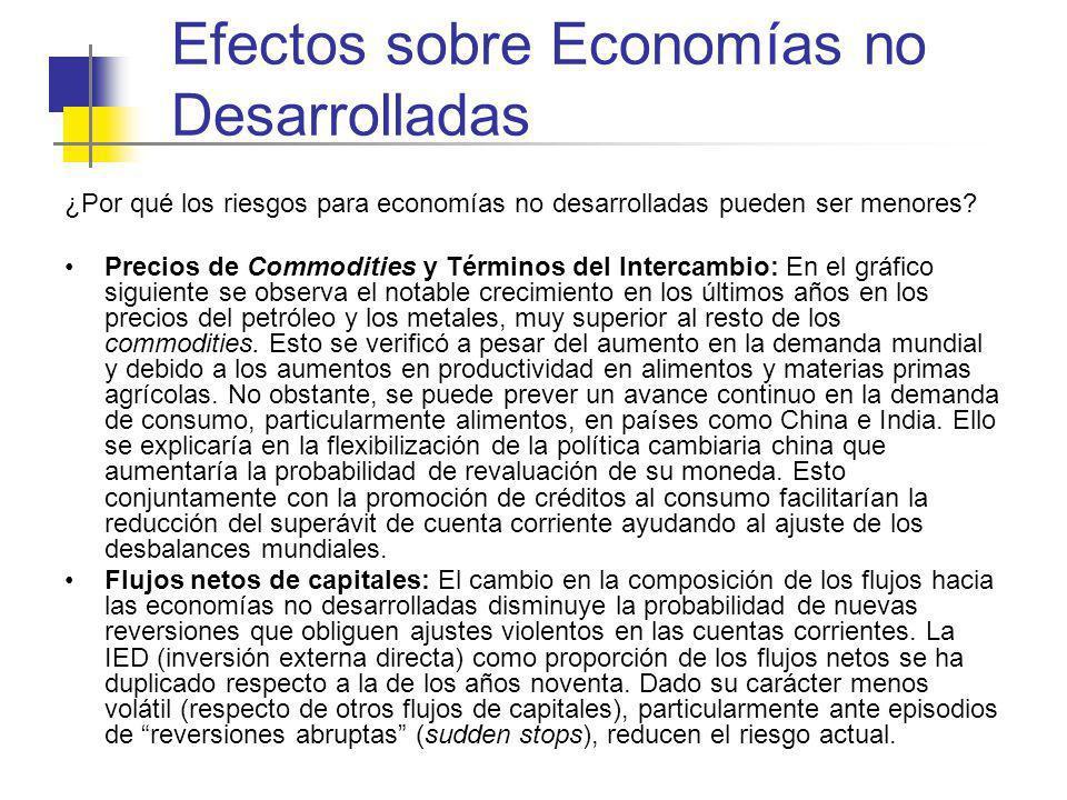 Efectos sobre Economías no Desarrolladas