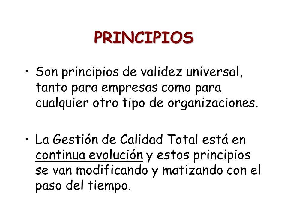 PRINCIPIOSSon principios de validez universal, tanto para empresas como para cualquier otro tipo de organizaciones.