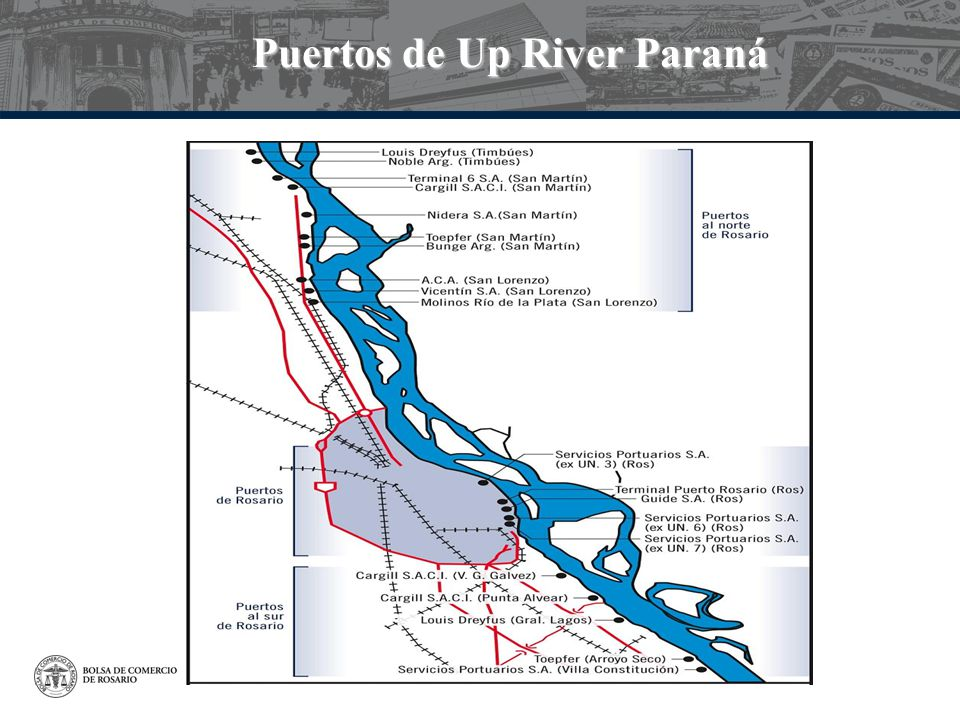 Puertos de Up River Paraná