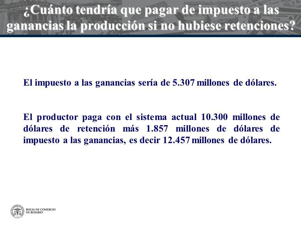 ¿Cuánto tendría que pagar de impuesto a las ganancias la producción si no hubiese retenciones